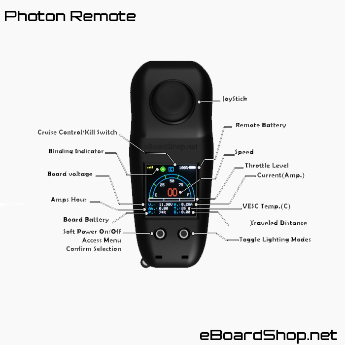 Photon Remote Advanced Electric Skateboard Remote Receiver Out